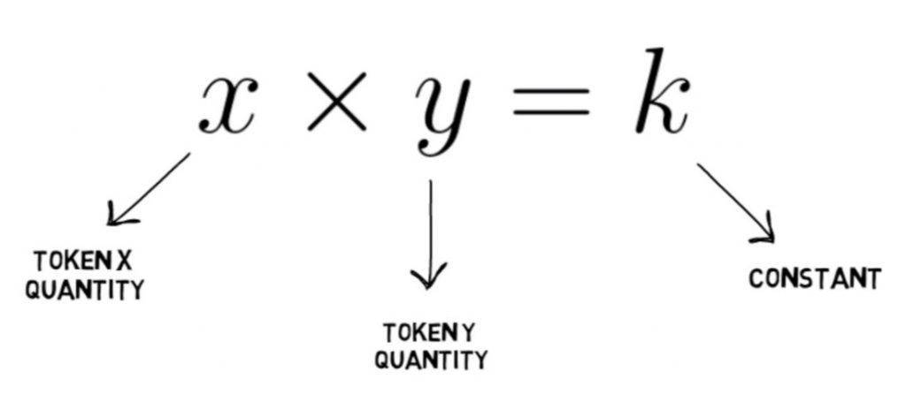 пулы ликвидности