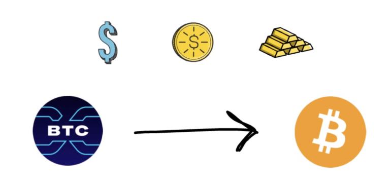 децентрализованная система финансов